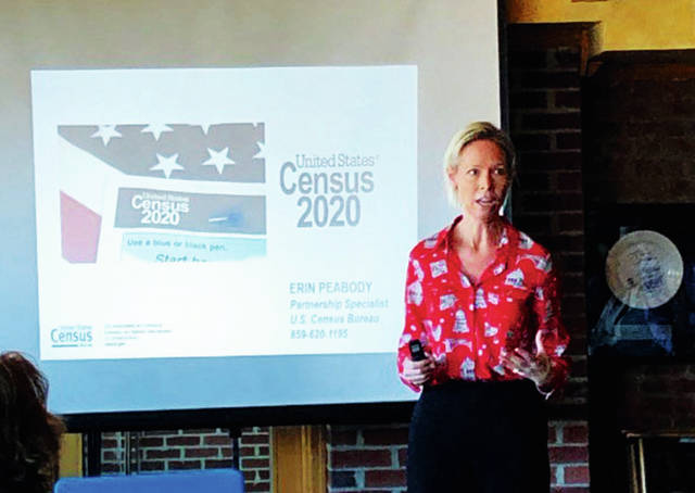 Importance of US Census discussed