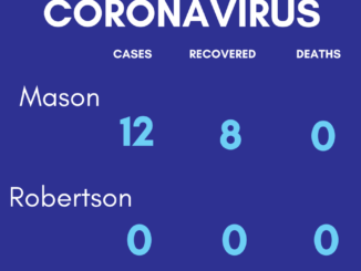 Two new COVID-19 cases in Mason